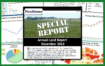 2019 Annual Land Report